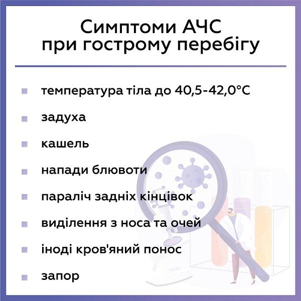 симптомы перебігу АЧС