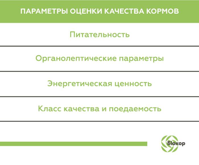 Параметры оценки качества кормов